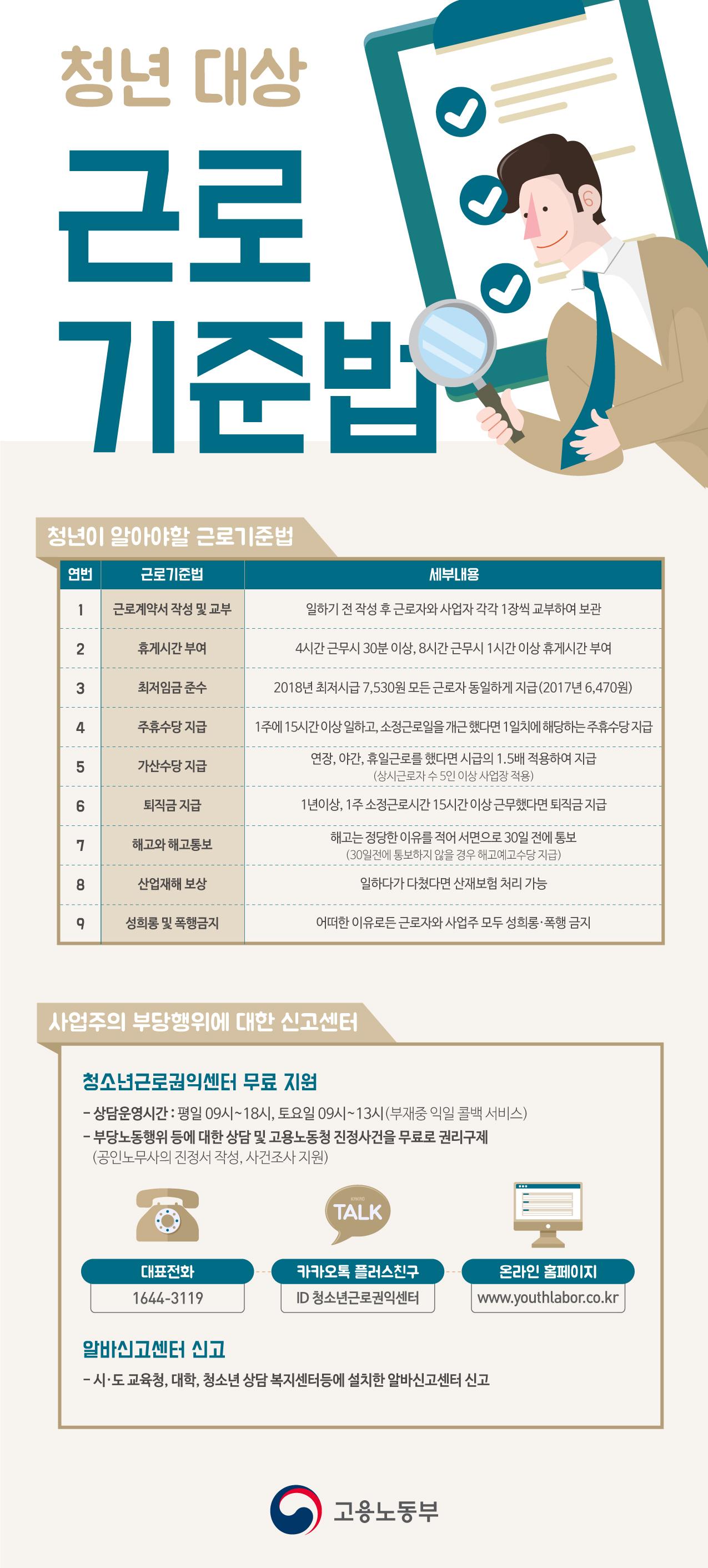 10.근로기준법.jpg